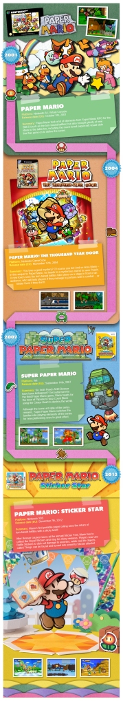 paper_mario_infographic (2)