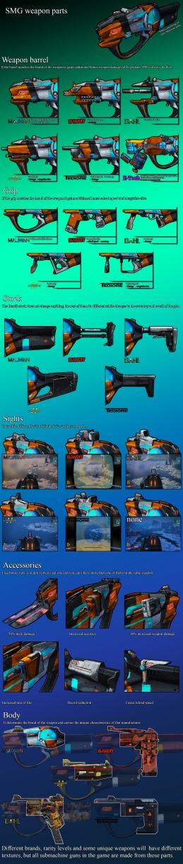 Sub Machine Guns